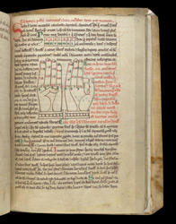 Mnemonic Computus Diagrams Of Hands f.73r